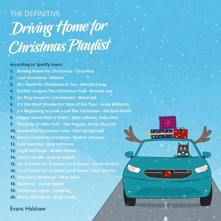 Driving Home for Christmas Spotify Playlist