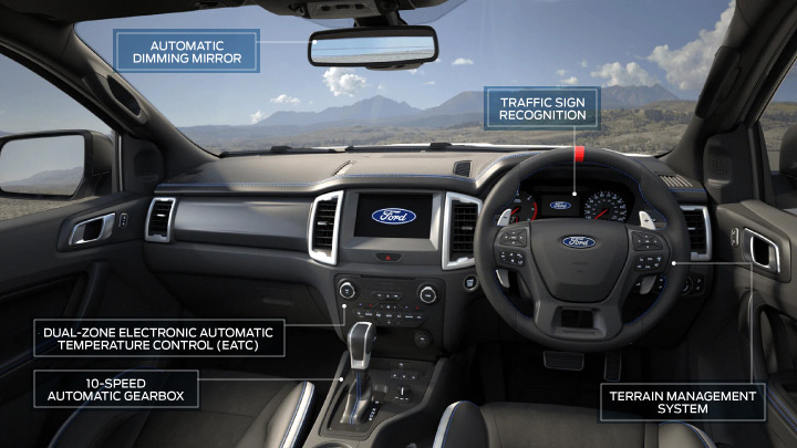 Ford Raptor Features