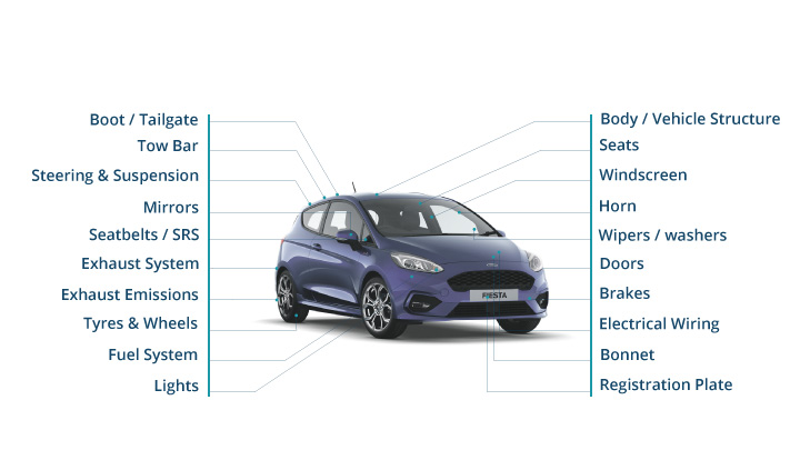 What is checked during an MOT test