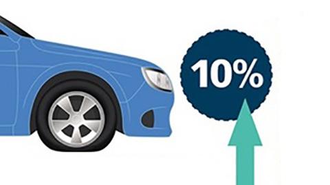 Low car tyre pressure