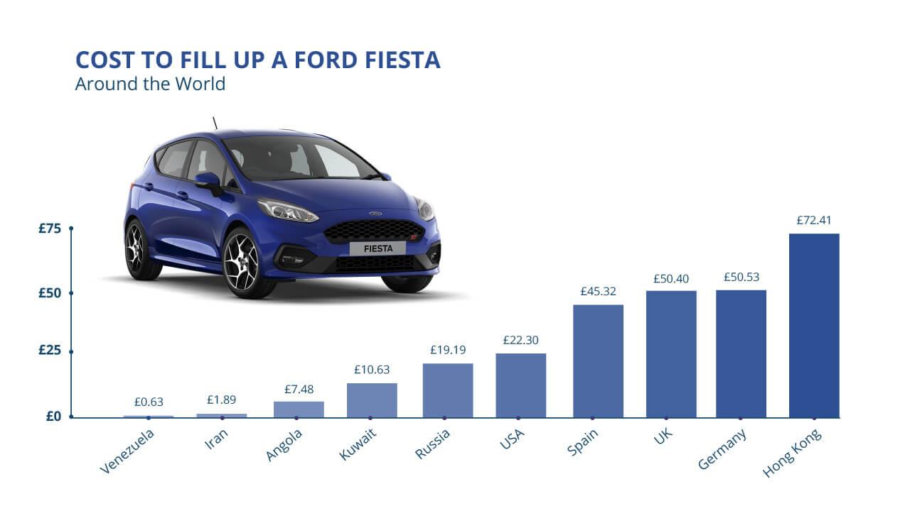 1280 Fiesta