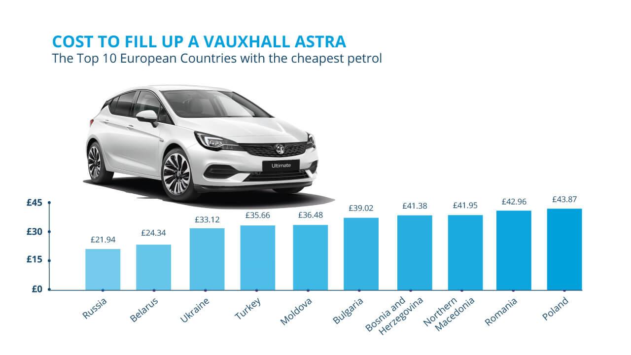 1280 Astra Europe