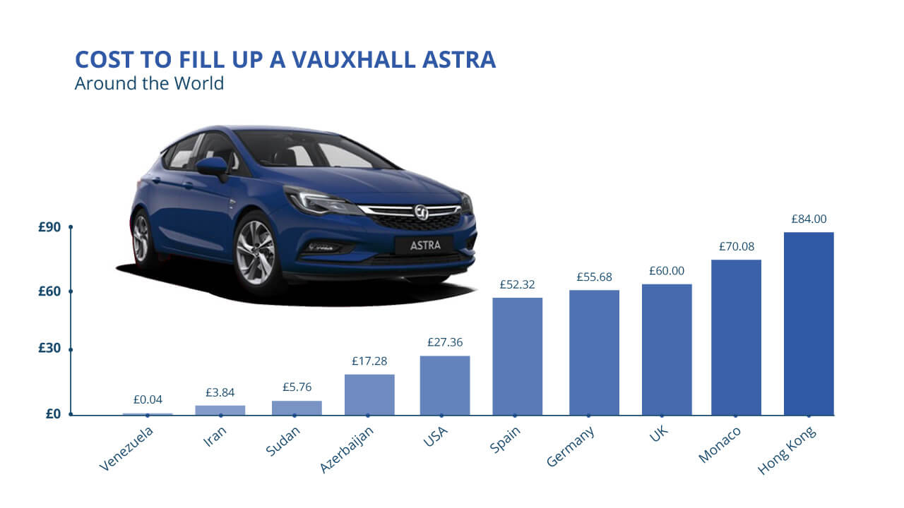 Vauxhall Astra Graph