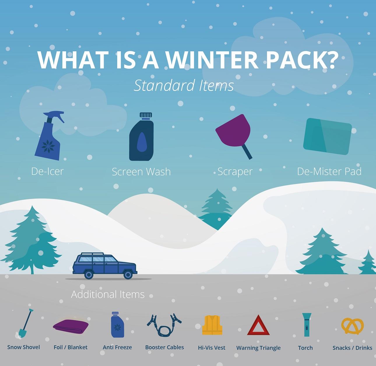 Car Winter Pack