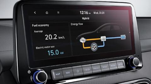 Hyundai Kona HEV Infotainment