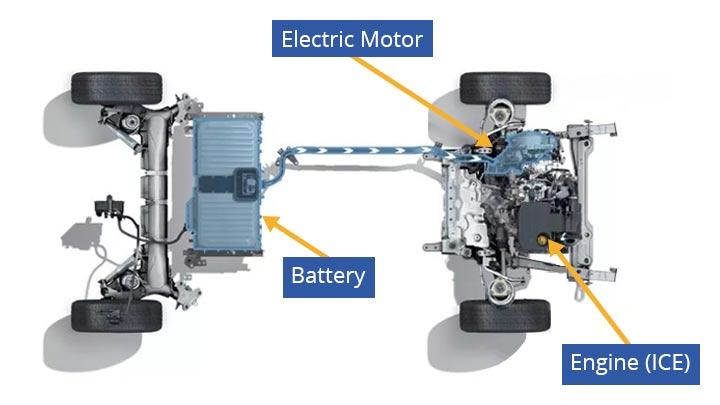 Renault E-Tech PHEV