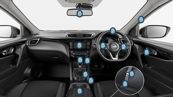 sanitisation on cars interior