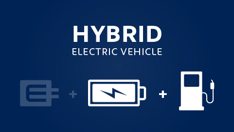 Peugeot Hybrid and Electric Vehicles