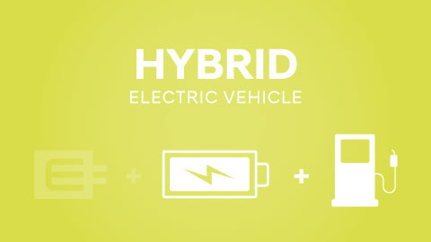 SEAT Hybrid and Electric